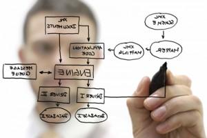 ¿Pensando en tu nueva web? 26 puntos a tener en cuenta.