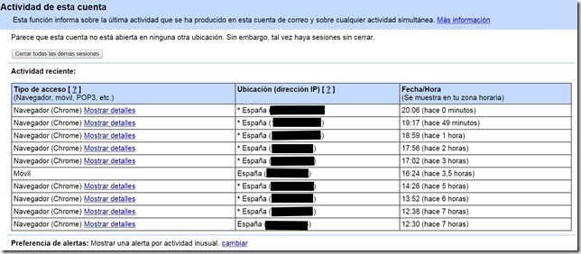 Actividad de cuenta Gmail